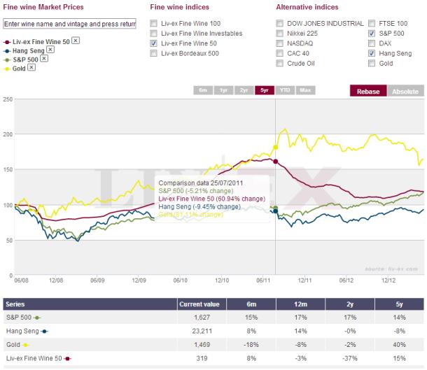 Comparison_Charts