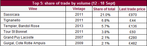 Share of trade vol_12_18