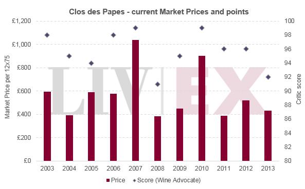 Clos_des_papes