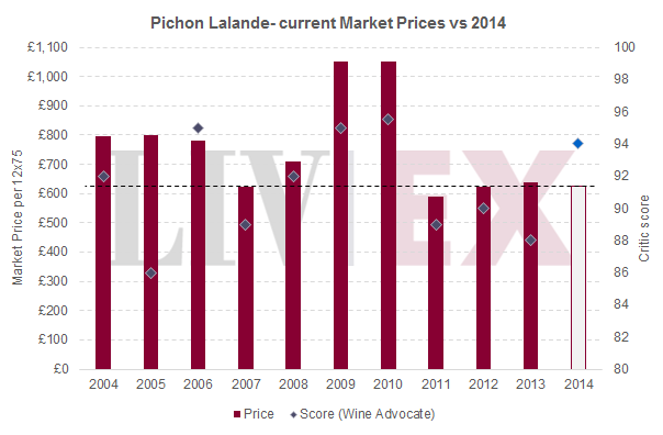 EP_Pichon Lalande