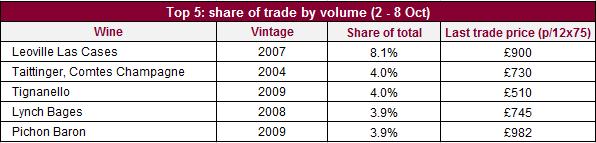 Share_volume