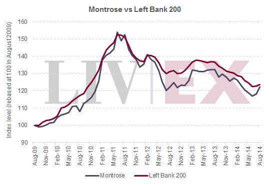 Montrose_LB200