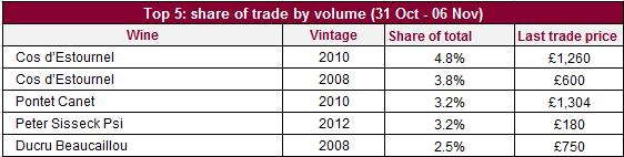 Trade share volume_07112014