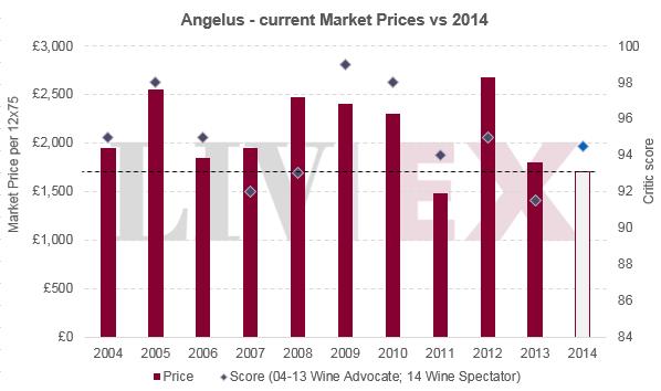 Angelus_2014