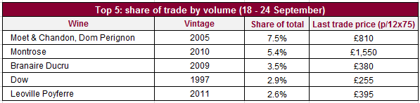 Share of trade_vol